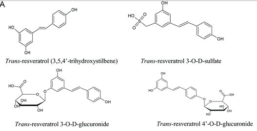 trans-resveratrol-molecules